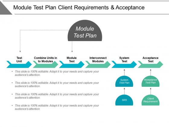 Module Test Plan Client Requirements And Acceptance Ppt PowerPoint Presentation Pictures Tips