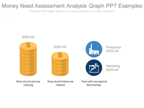 Money Need Assessment Analysis Graph Ppt Examples