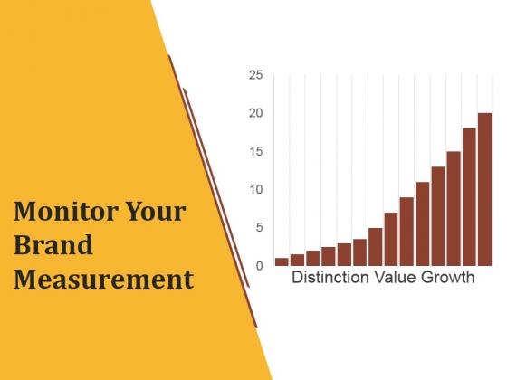 Monitor Your Brand Measurement Ppt PowerPoint Presentation Slides