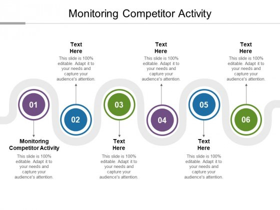 Monitoring Competitor Activity Ppt PowerPoint Presentation Sample Cpb