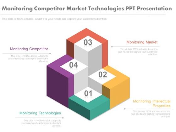 Monitoring Competitor Market Technologies Ppt Presentation