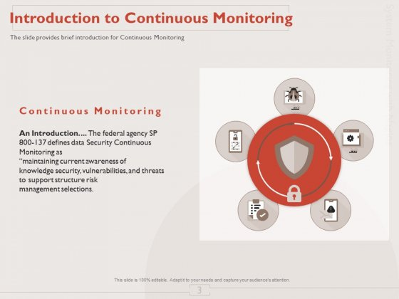 Monitoring_Computer_Software_Application_Ppt_PowerPoint_Presentation_Complete_Deck_With_Slides_Slide_3
