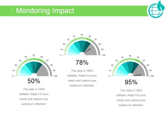 Monitoring Impact Ppt PowerPoint Presentation Example