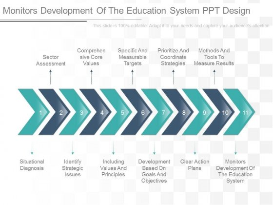 Monitors Development Of The Education System Ppt Design