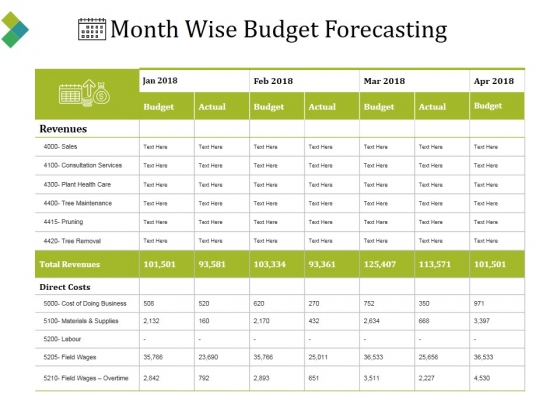 Month Wise Budget Forecasting Ppt PowerPoint Presentation Model Show