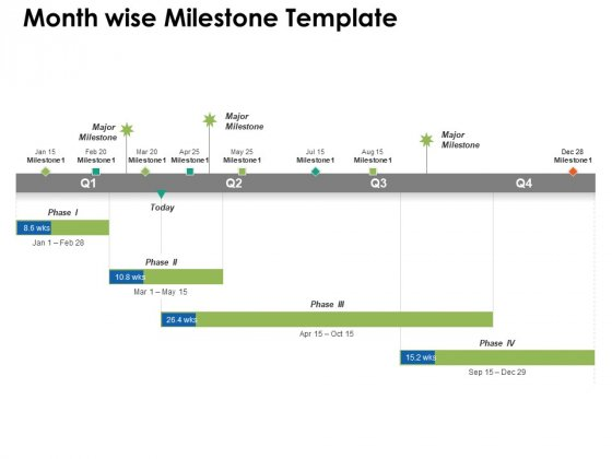 Month Wise Milestone Template Ppt PowerPoint Presentation Outline Background Images