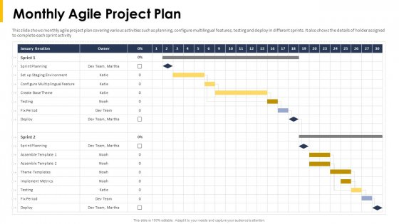 Monthly Agile Project Plan Ppt Professional Icon PDF