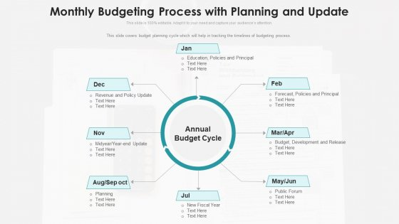 Monthly Budgeting Process With Planning And Update Ppt PowerPoint Presentation Inspiration Background Designs PDF