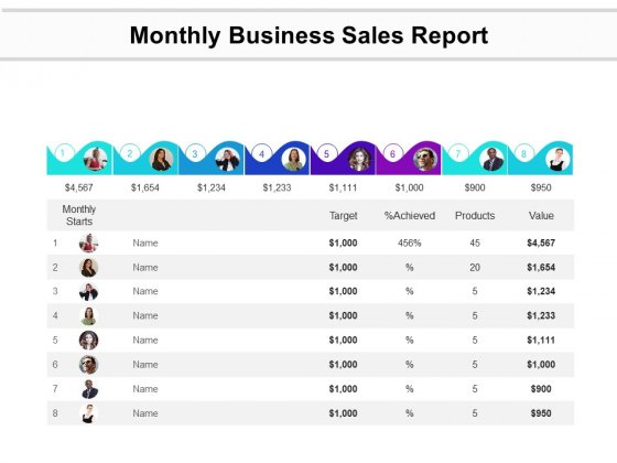 Monthly Business Sales Report Ppt PowerPoint Presentation Portfolio Visuals PDF