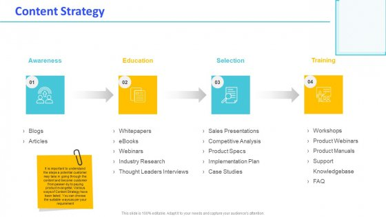 Monthly Digital Marketing Report Template Content Strategy Structure PDF
