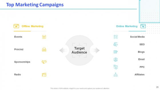 Monthly_Digital_Marketing_Report_Template_Ppt_PowerPoint_Presentation_Complete_Deck_With_Slides_Slide_20
