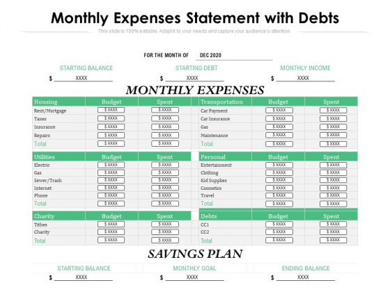 Monthly Expenses Statement With Debts Ppt PowerPoint Presentation Layouts Tips PDF
