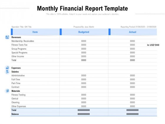 Monthly Financial Report Template Ppt Powerpoint Presentation Show Brochure Pdf Powerpoint Templates