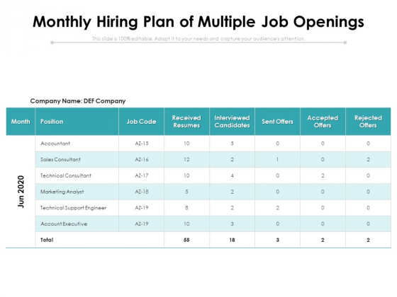 Monthly Hiring Plan Of Multiple Job Openings Ppt PowerPoint Presentation Gallery Show PDF