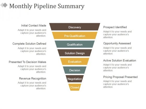 Monthly Pipeline Summary Ppt PowerPoint Presentation Infographic Template Elements