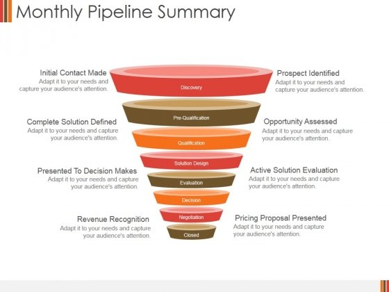 Monthly Pipeline Summary Ppt PowerPoint Presentation Model Examples