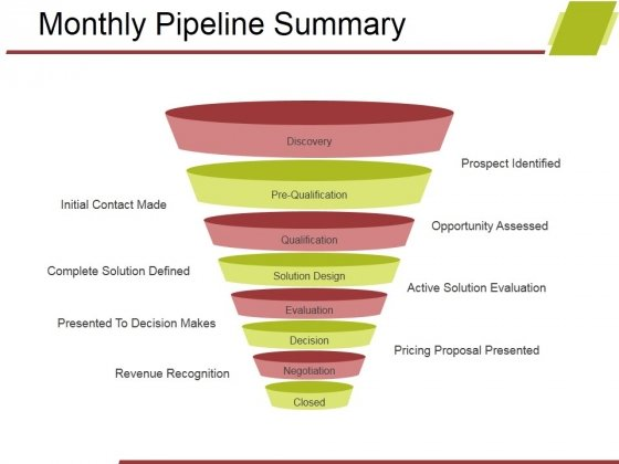 Monthly Pipeline Summary Ppt PowerPoint Presentation Pictures Mockup
