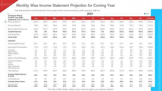Monthly Wise Income Statement Projection For Coming Year Microsoft PDF