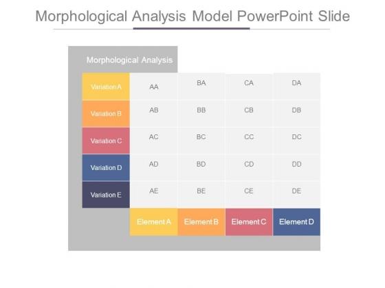 Morphological Analysis Model Powerpoint Slide
