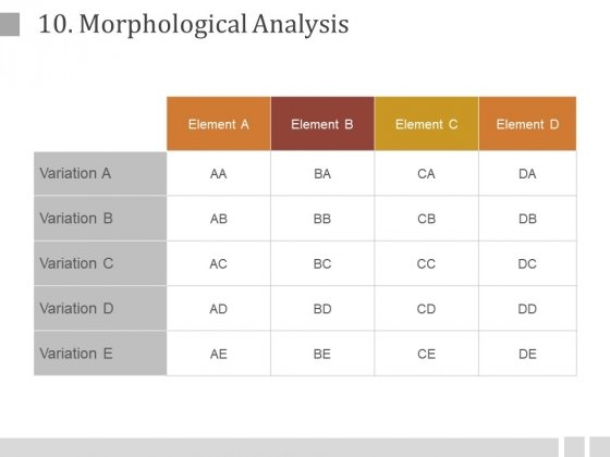 Morphological Analysis Ppt PowerPoint Presentation Outline