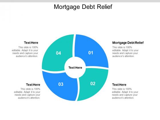 Mortgage Debt Relief Ppt PowerPoint Presentation Portfolio Example Cpb Pdf