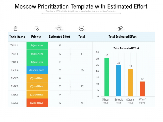 Moscow Prioritization Template With Estimated Effort Ppt PowerPoint Presentation Styles Diagrams PDF