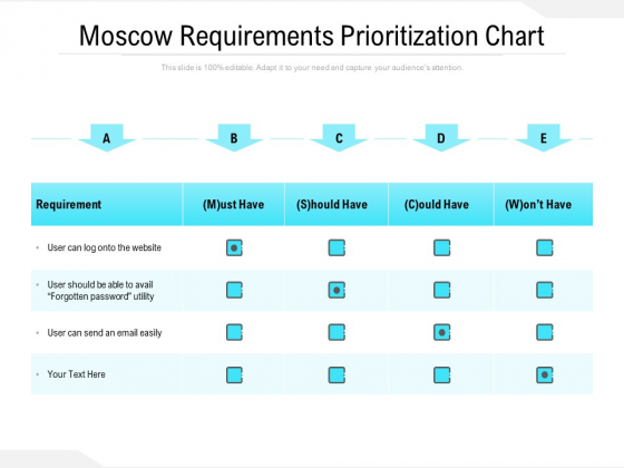 Moscow Requirements Prioritization Chart Ppt PowerPoint Presentation Gallery Design Templates PDF