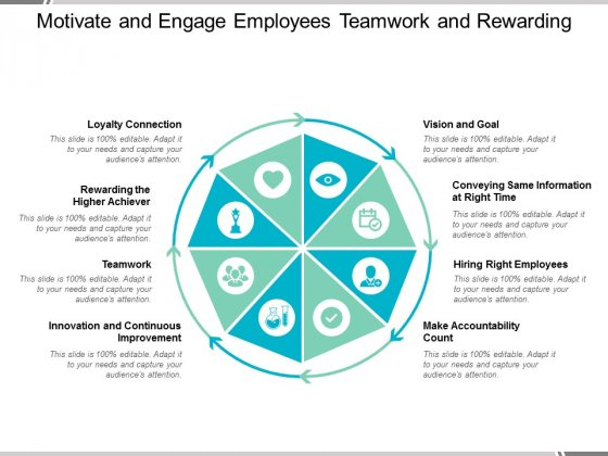Motivate And Engage Employees Teamwork And Rewarding Ppt Powerpoint Presentation Information