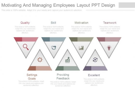 Motivating And Managing Employees Layout Ppt Design