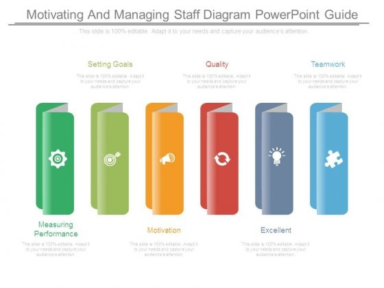 Motivating And Managing Staff Diagram Powerpoint Guide