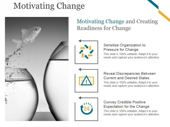 Motivating Change Ppt PowerPoint Presentation Visual Aids