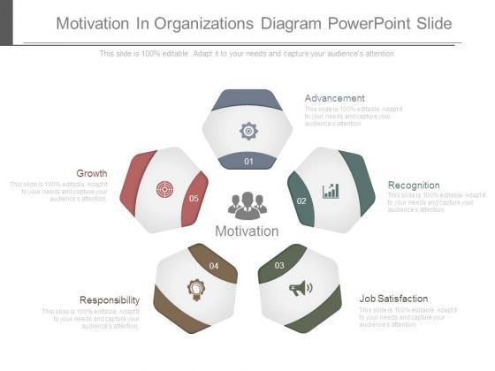 Motivation In Organizations Diagram Powerpoint Slide