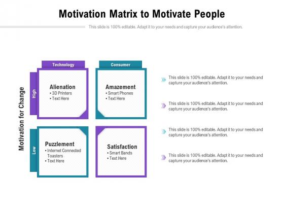 Motivation Matrix To Motivate People Ppt PowerPoint Presentation Model Template