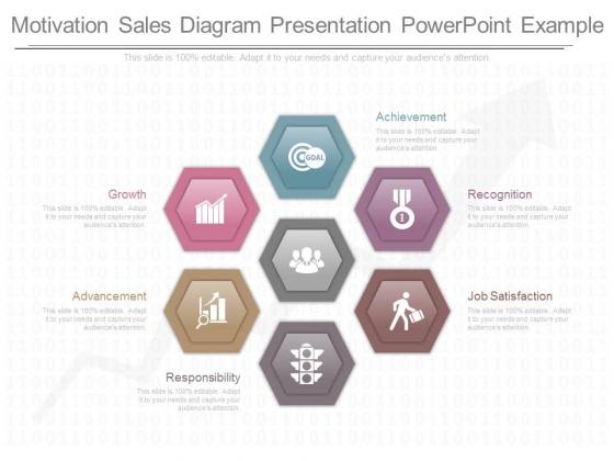 Motivation Sales Diagram Presentation Powerpoint Example