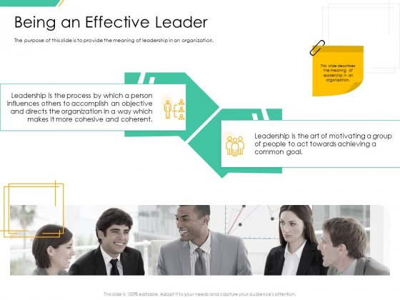 Motivation Theories And Leadership Management Being An Effective Leader Ideas PDF