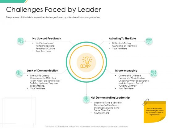 Motivation Theories And Leadership Management Challenges Faced By Leader Infographics PDF