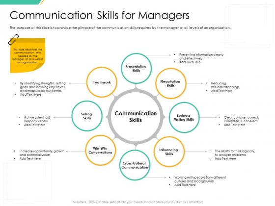Motivation Theories And Leadership Management Communication Skills For Managers Rules PDF