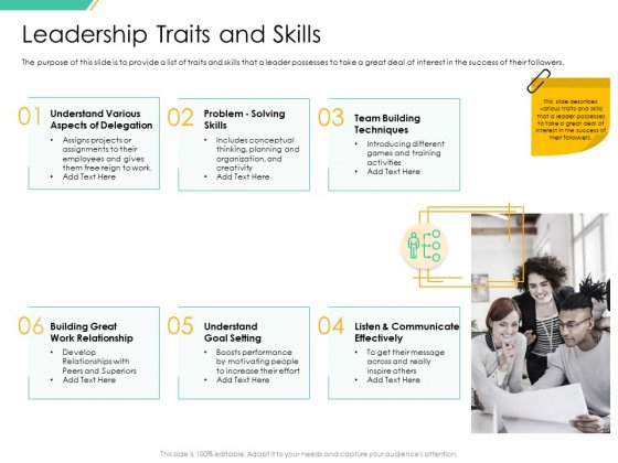 Motivation Theories And Leadership Management Leadership Traits And Skills Download PDF