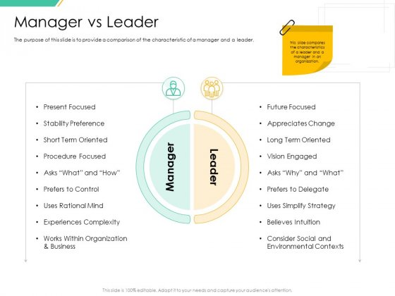 Motivation Theories And Leadership Management Manager Vs Leader Clipart PDF