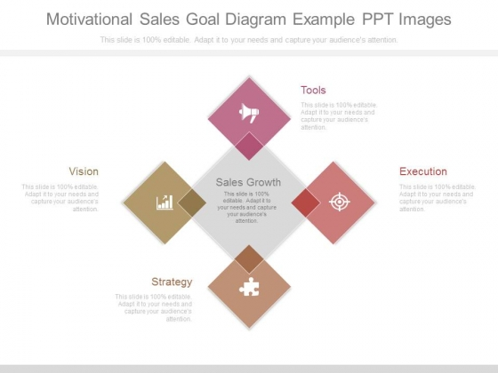 Motivational Sales Goal Diagram Example Ppt Images