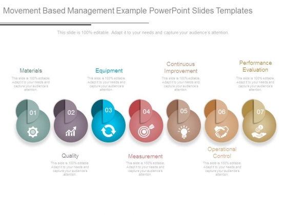Movement Based Management Example Powerpoint Slides Templates