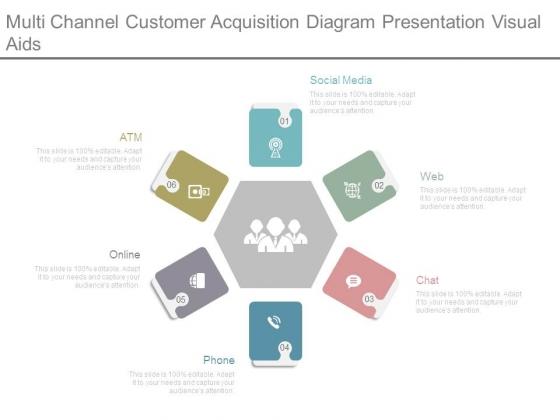 Multi Channel Customer Acquisition Diagram Presentation Visual Aids