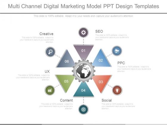 Multi Channel Digital Marketing Model Ppt Design Templates