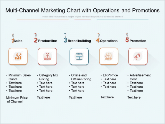 Multi Channel Marketing Chart With Operations And Promotions Ppt PowerPoint Presentation Show Deck PDF