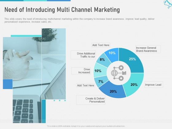 Multi Channel Marketing Maximize Brand Exposure Need Of Introducing Multi Channel Marketing Rules PDF