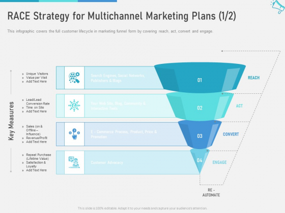 Multi Channel Marketing Maximize Brand Exposure RACE Strategy For Multichannel Marketing Plans Act Topics PDF
