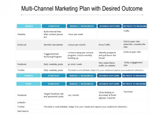 Multi Channel Marketing Plan With Desired Outcome Ppt PowerPoint Presentation File Graphics Download PDF