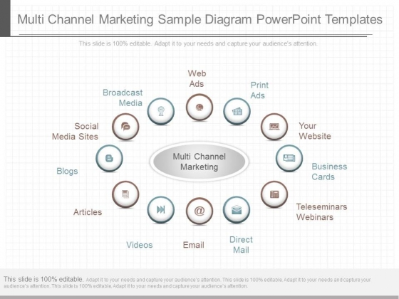 Multi Channel Marketing Sample Diagram Powerpoint Templates