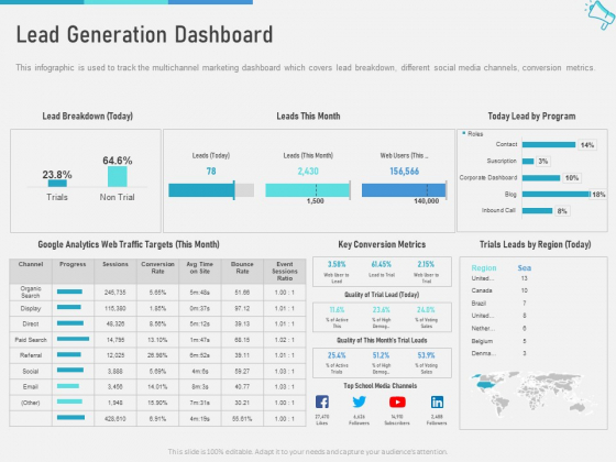 Multi Channel Marketing To Maximize Brand Exposure Lead Generation Dashboard Infographics PDF