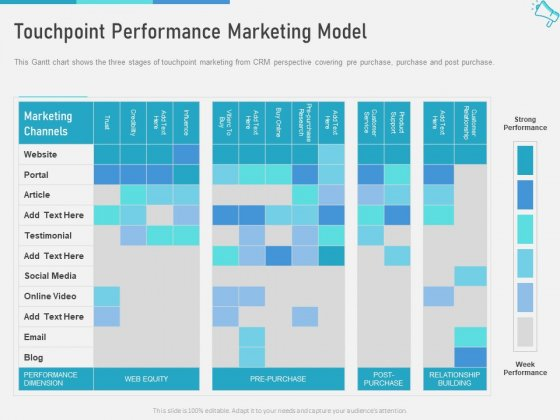 Multi Channel Marketing To Maximize Brand Exposure Touchpoint Performance Marketing Model Demonstration PDF